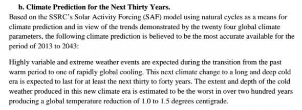 Global Climate Status Report