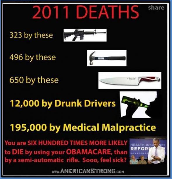 DeadlyObamacare