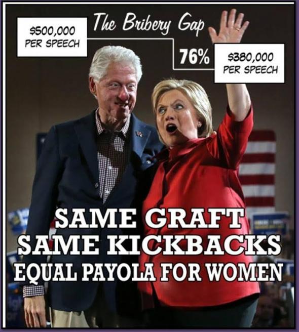 ClintonBriberyGap
