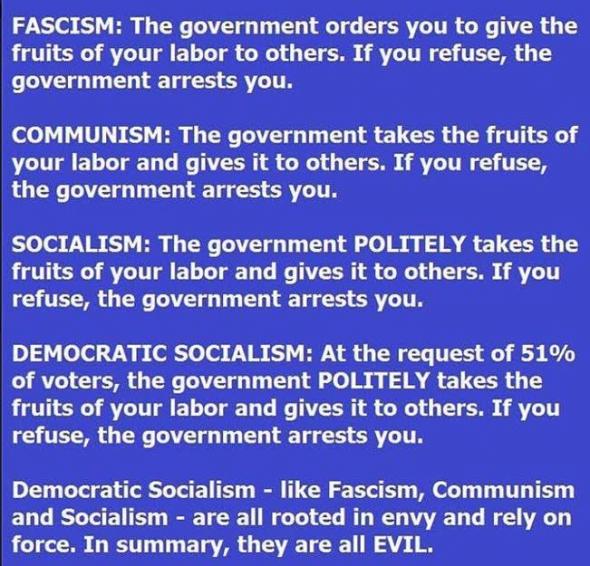 fascismcommunism