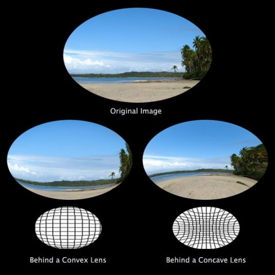 Convex Lens Vs Concave Lens : Open thread th day month